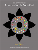 Information is Beautiful New Edition