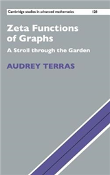Zeta Functions of Graphs: A Stroll through the Garden