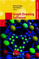 Graph Drawing Software