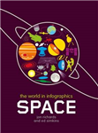 The World in Infographics: Space