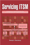 Servicing ITSM: A Handbook of Service Descriptions for it Service Managers and A Means for Building Them