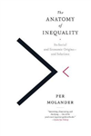 Anatomy Of Inequality