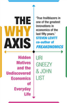 Why Axis