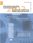 Industrial commodity statistics yearbook 2012