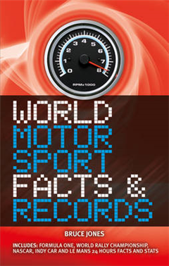 World Motor Sports Facts & Records