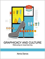 Graphicacy and Culture: Refocusing on Visual Learning